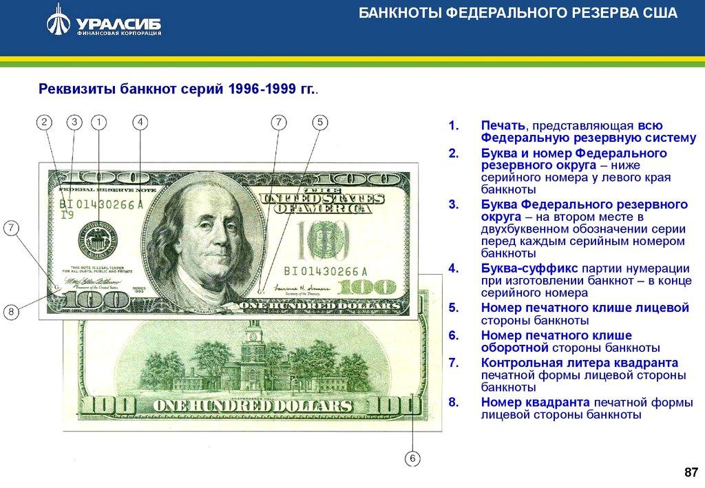 графические способы защиты банкнот иностранных государств при производстве